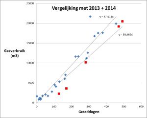 2013 2014 18 percent
