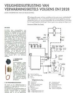 afbeelding artikel EN12828